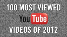 100-most-viewed