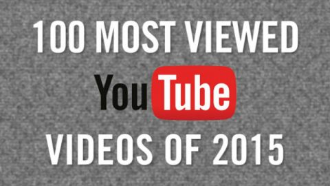 100-most-viewed-you-yube Videos of 2015