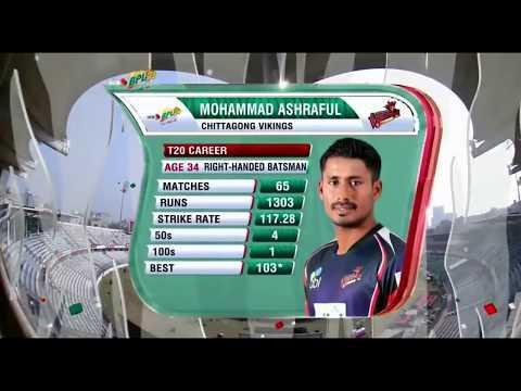বিপিএলে আশরাফুল ফিরলেন  । Mohammad Ashraful Full Batting  BPL 2019  Chittagong vs Sylhet